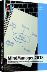 MindManager 2018 von Andreas Lercher